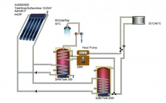 Diagram of Typical Solar Energy System with Heat Pump