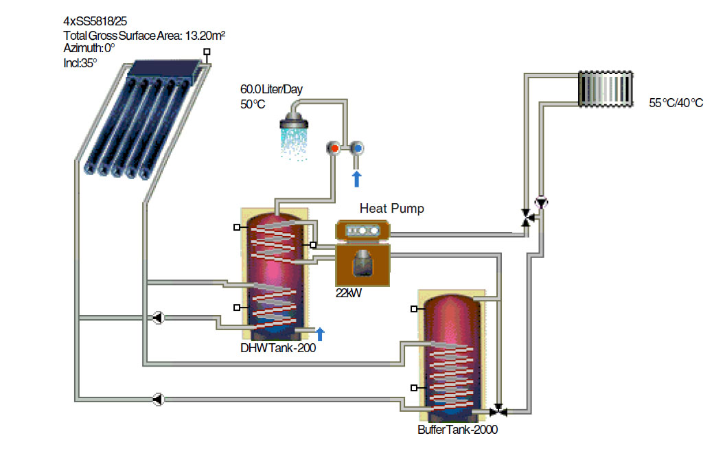 Solar Hot Water Technical Data - WDS Green Energy